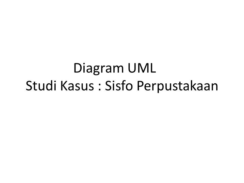Diagram UML Studi Kasus : Sisfo Perpustakaan