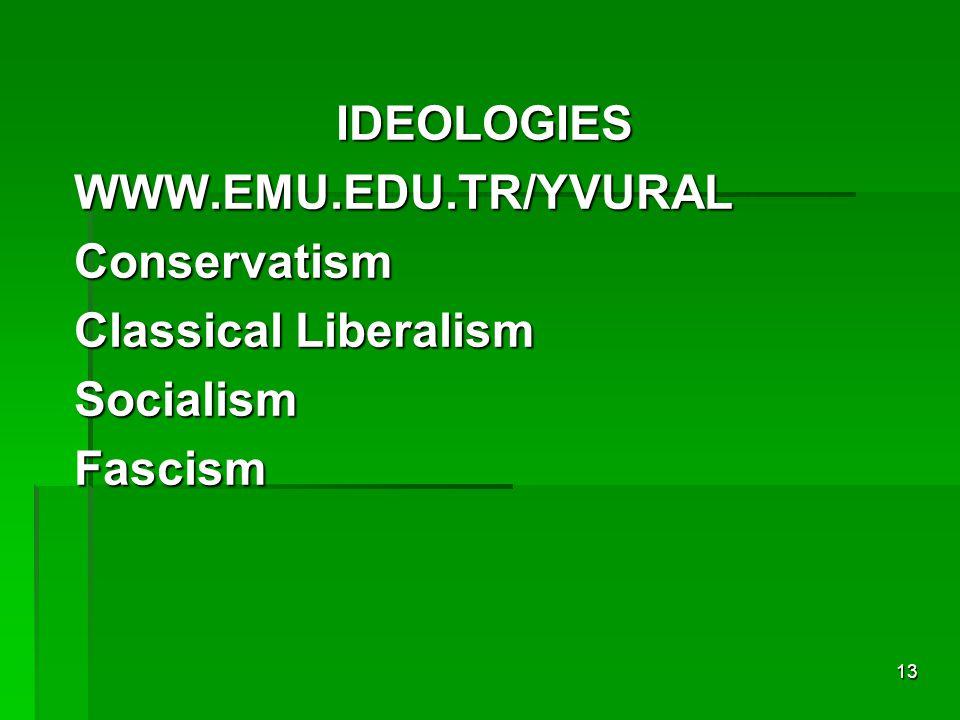 IDEOLOGIES WWW.EMU.EDU.TR/YVURAL Conservatism Classical Liberalism Socialism Fascism
