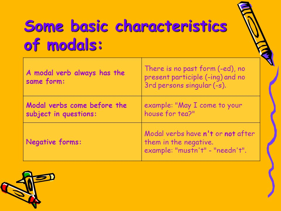 Some basic characteristics of modals: