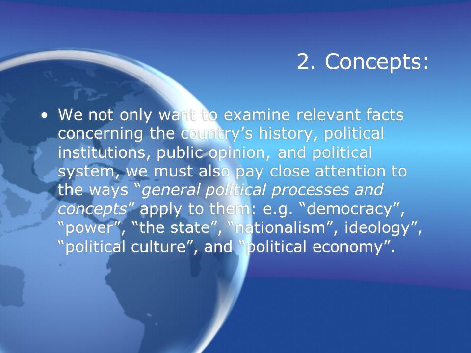2. Concepts: