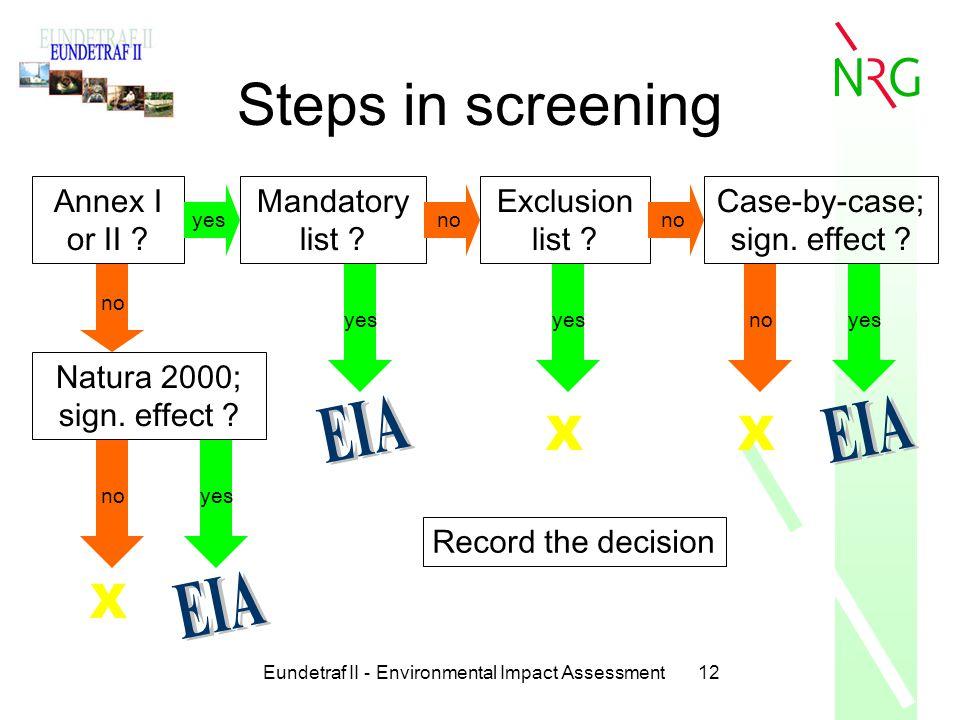 Steps in screening EIA X X EIA X EIA Annex I or II Mandatory list