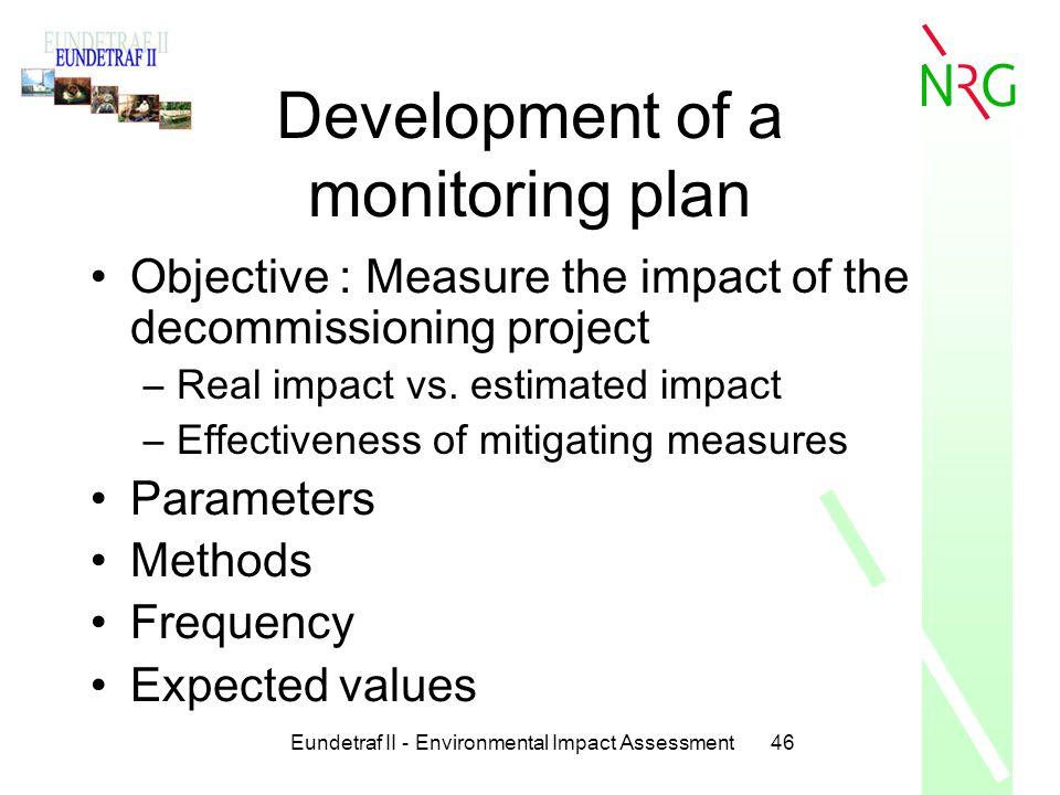 Development of a monitoring plan
