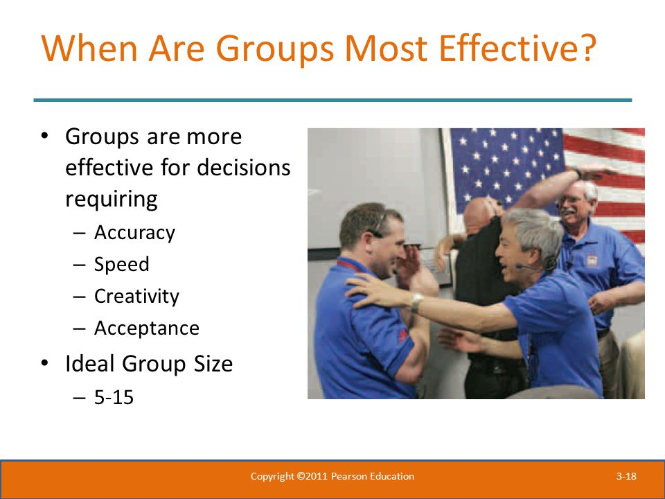 When Are Groups Most Effective