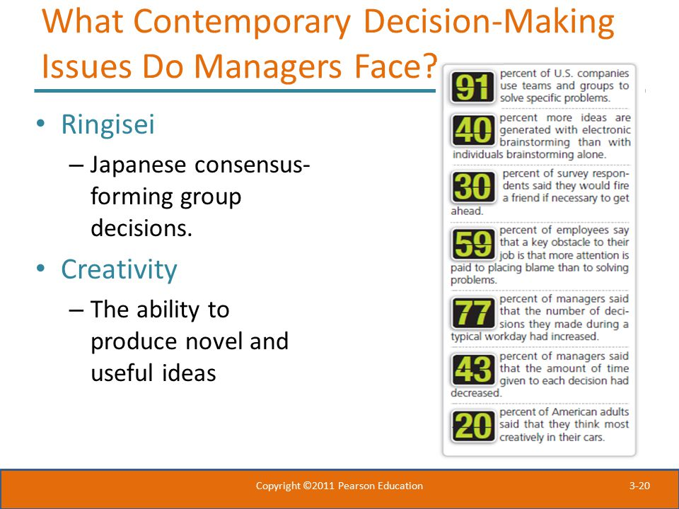 What Contemporary Decision-Making Issues Do Managers Face