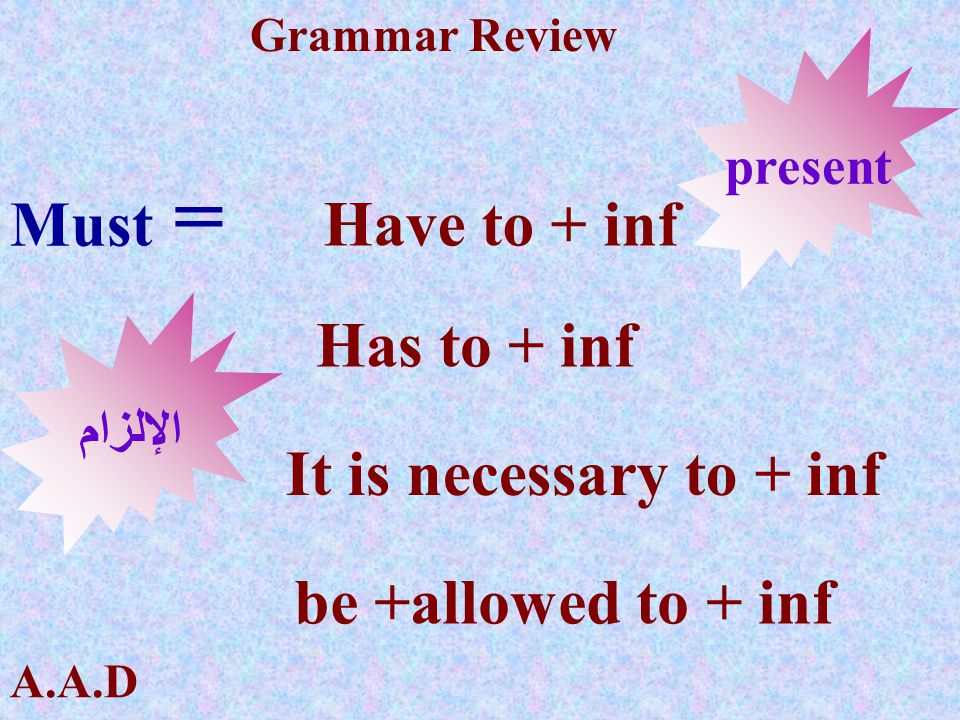Must = Have to + inf Has to + inf It is necessary to + inf