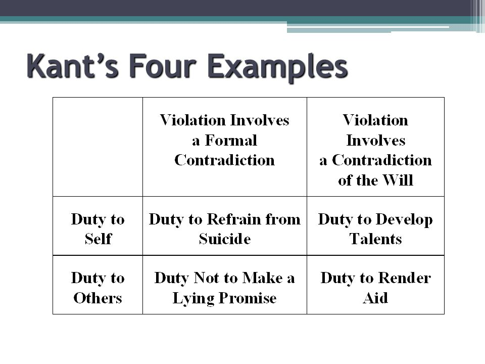 Kant's Four Examples
