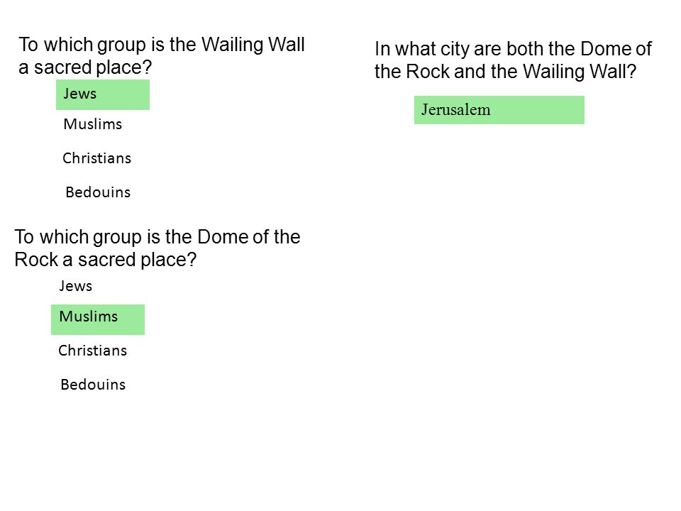 To which group is the Wailing Wall a sacred place
