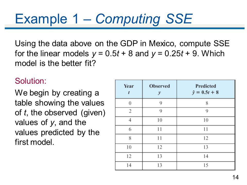 Example 1 – Computing SSE