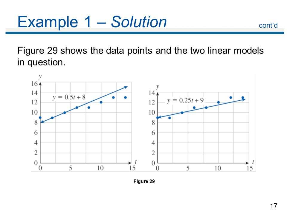 Example 1 – Solution cont'd. Figure 29 shows the data points and the two linear models in question.