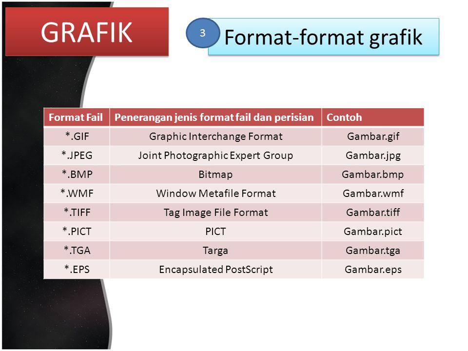 GRAFIK Format-format grafik 3 Format Fail