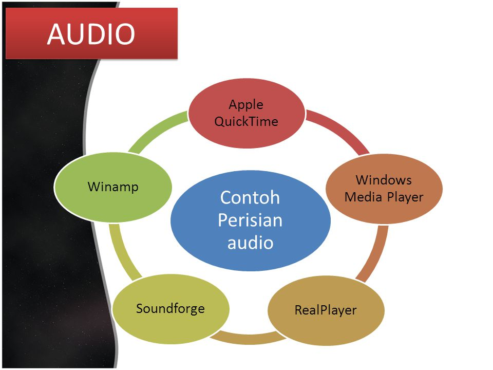 AUDIO Contoh Perisian audio Apple QuickTime Windows Media Player