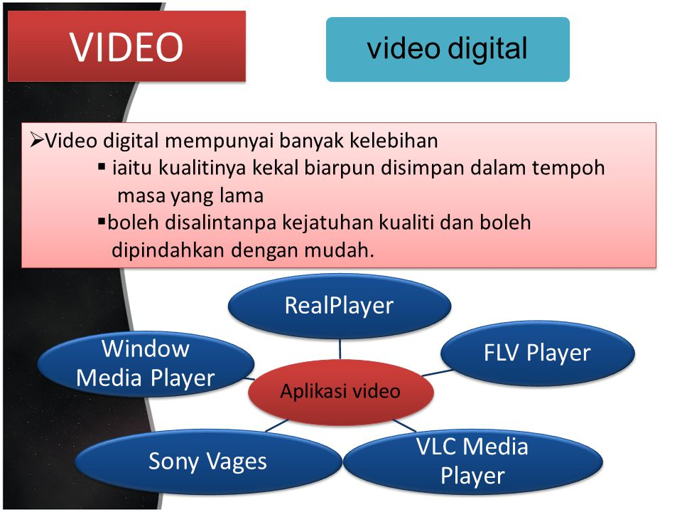 VIDEO video digital RealPlayer FLV Player VLC Media Player Sony Vages