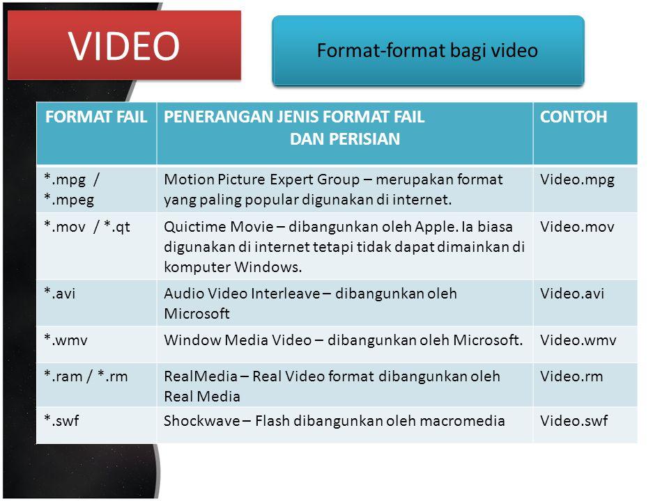 Format-format bagi video