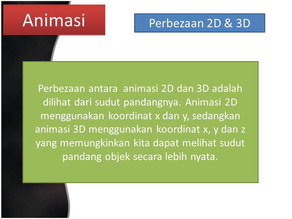 Animasi Perbezaan 2D & 3D.