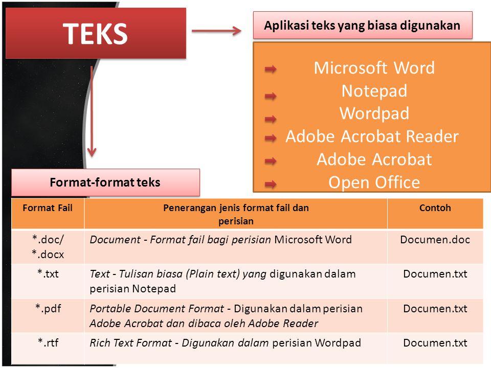 Aplikasi teks yang biasa digunakan Penerangan jenis format fail dan