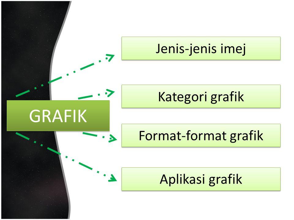 GRAFIK Jenis-jenis imej Kategori grafik Format-format grafik