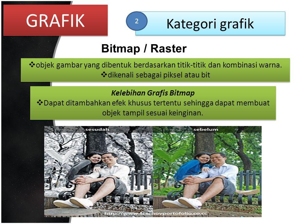 Kelebihan Grafis Bitmap