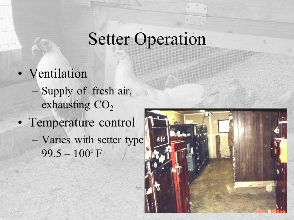 Setter Operation Ventilation Temperature control