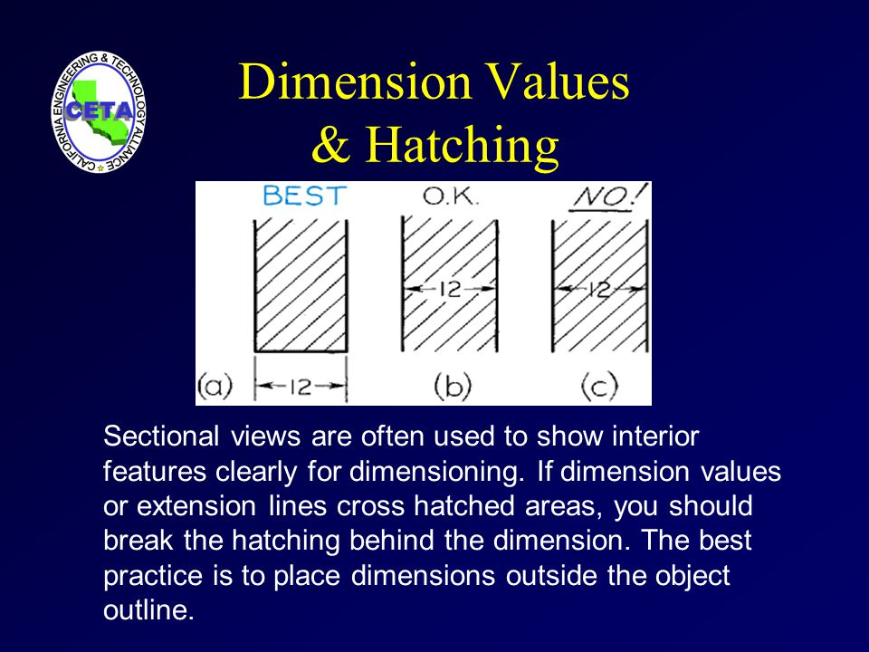 Dimension Values & Hatching