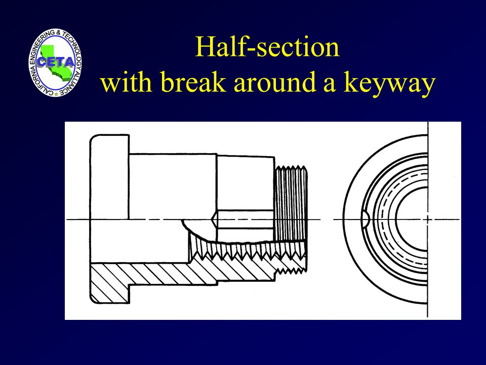 Half-section with break around a keyway