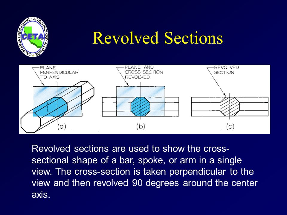 Revolved Sections