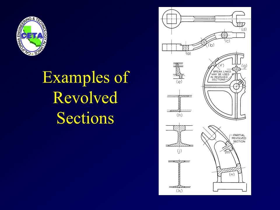 Examples of Revolved Sections