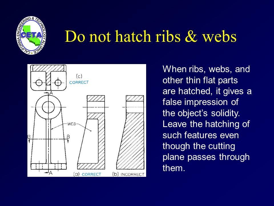 Do not hatch ribs & webs