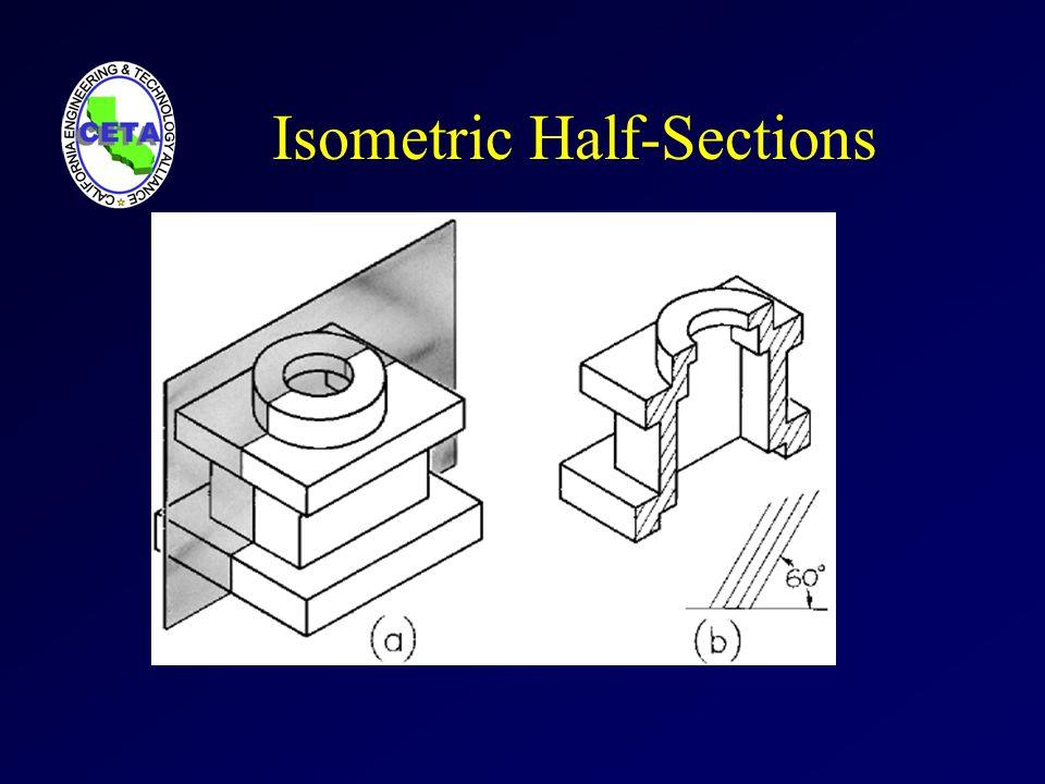 Isometric Half-Sections