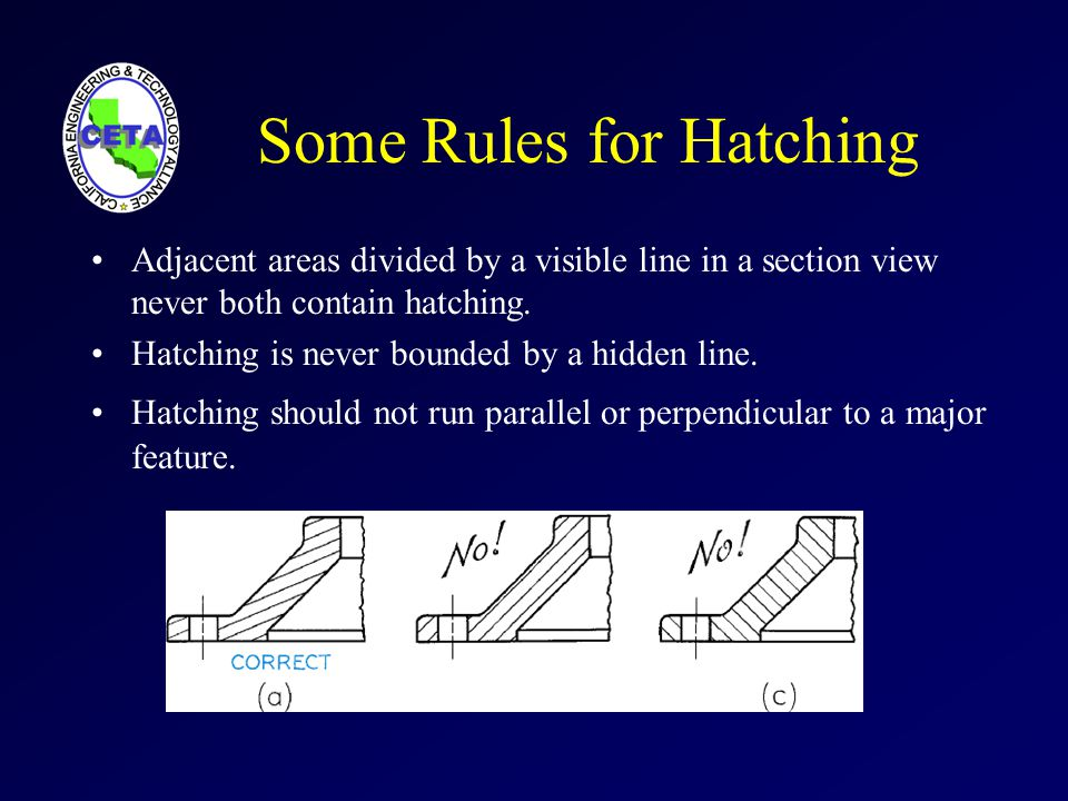 Some Rules for Hatching