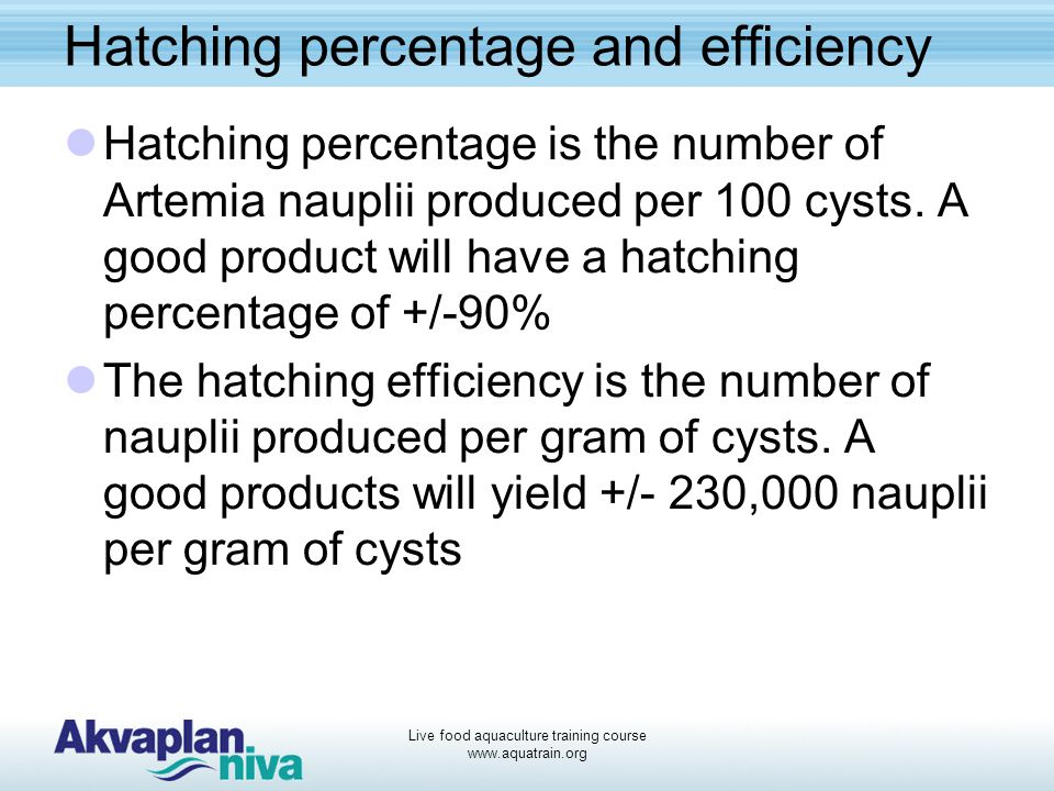 Hatching percentage and efficiency