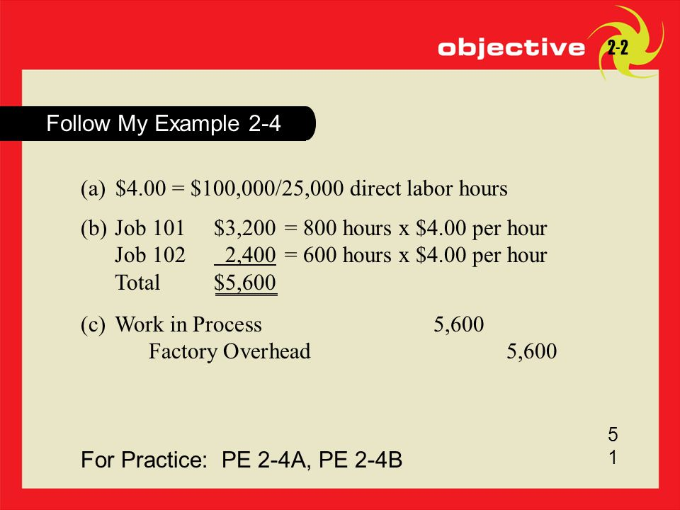 (a) $4.00 = $100,000/25,000 direct labor hours