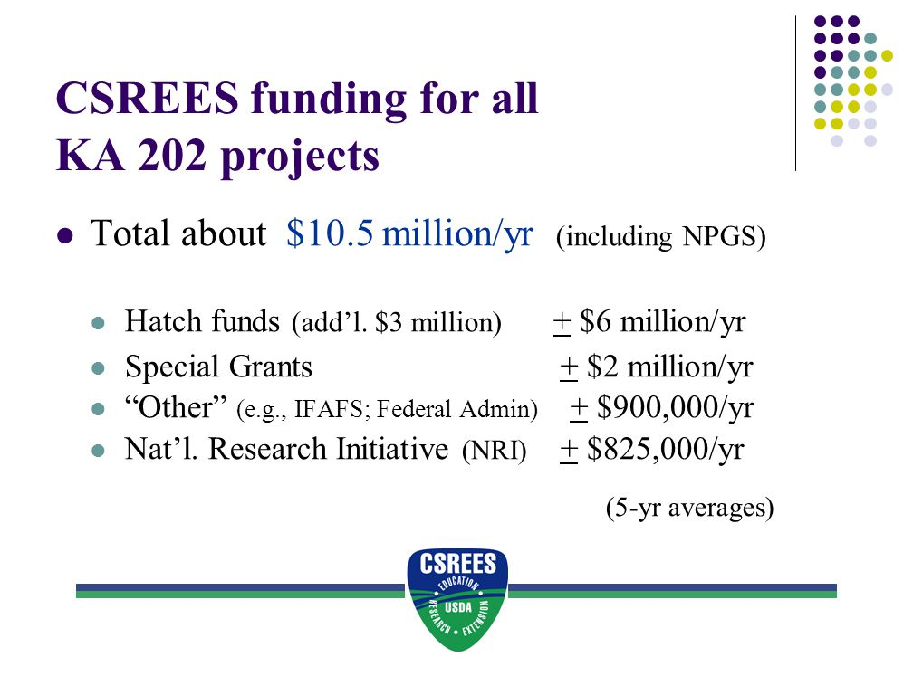 CSREES funding for all KA 202 projects