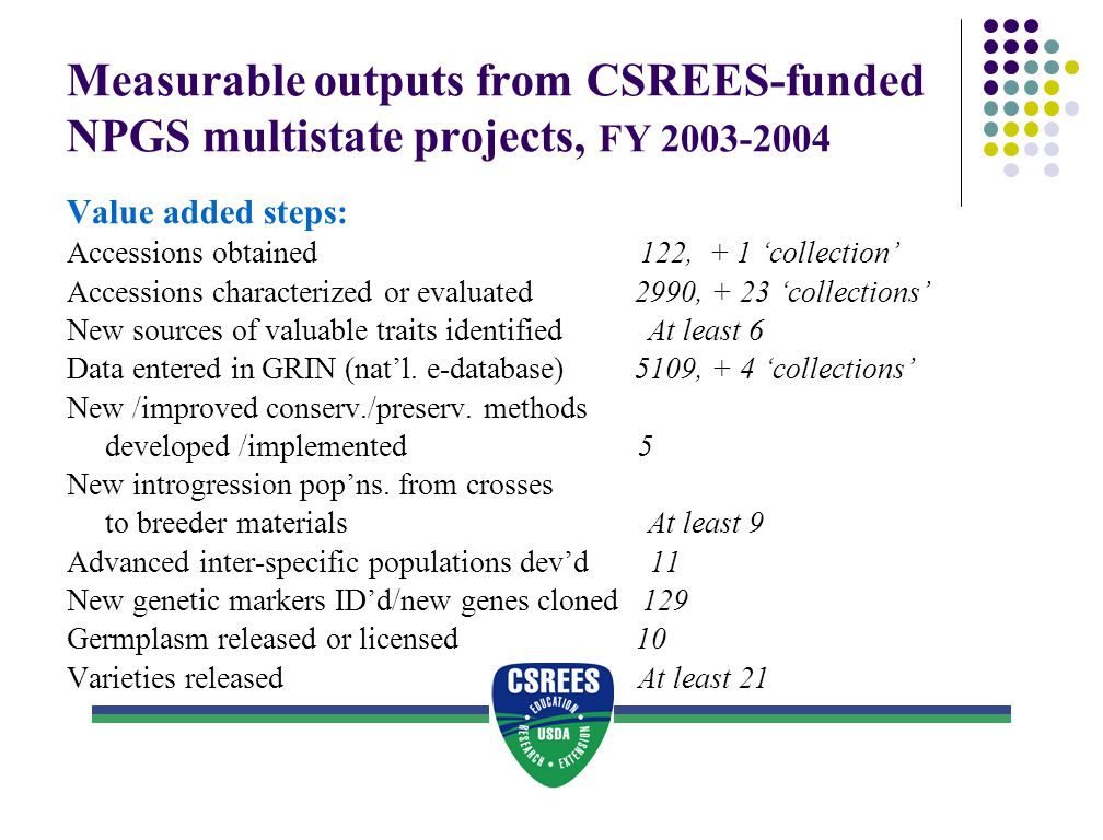 Measurable outputs from CSREES-funded NPGS multistate projects, FY 2003-2004
