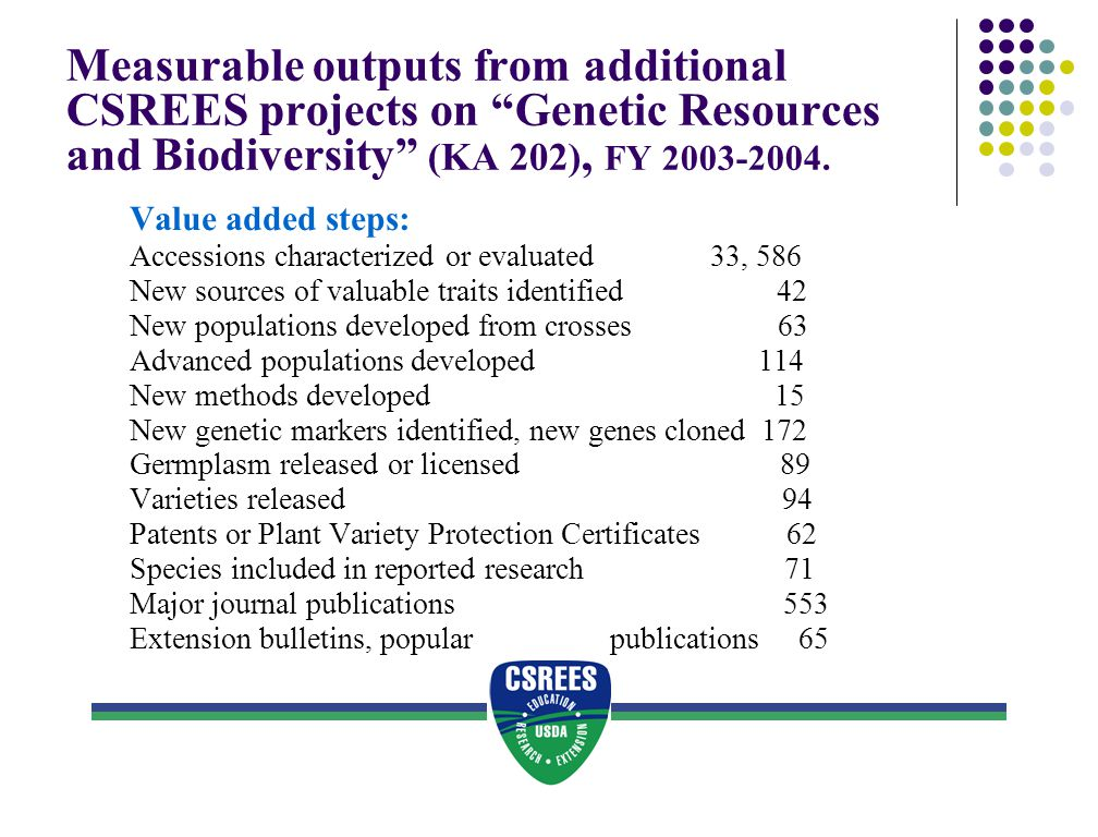 Measurable outputs from additional CSREES projects on Genetic Resources and Biodiversity (KA 202), FY 2003-2004.