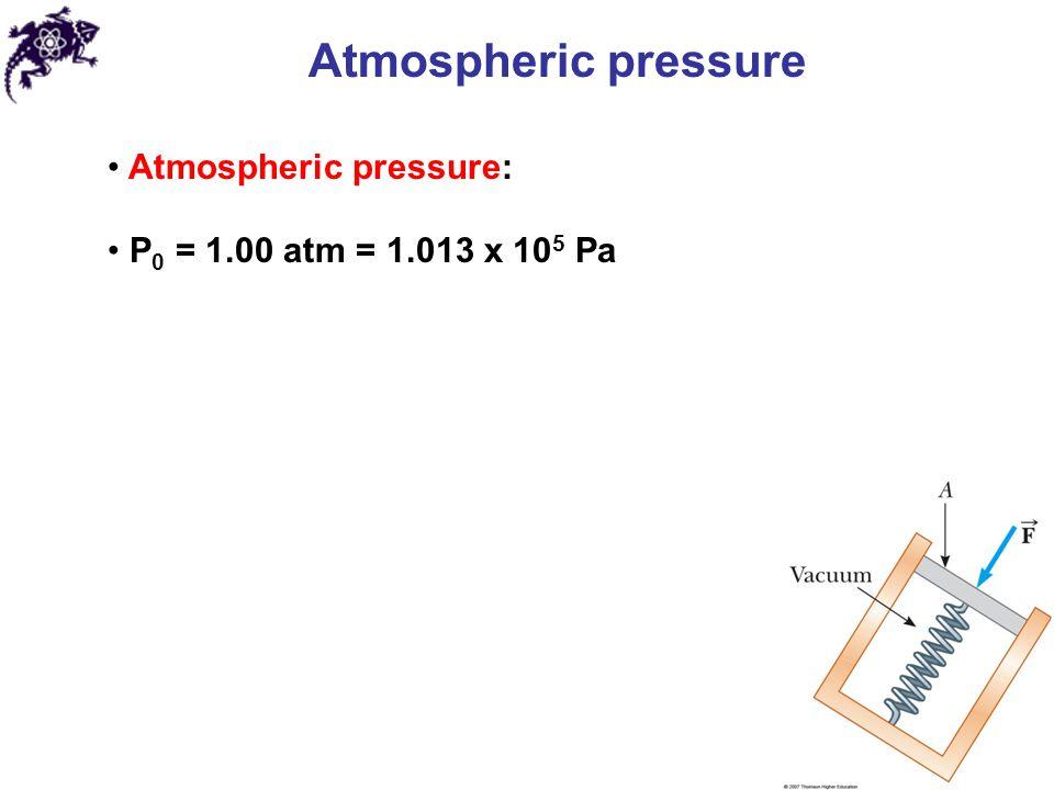 Atmospheric pressure Atmospheric pressure: