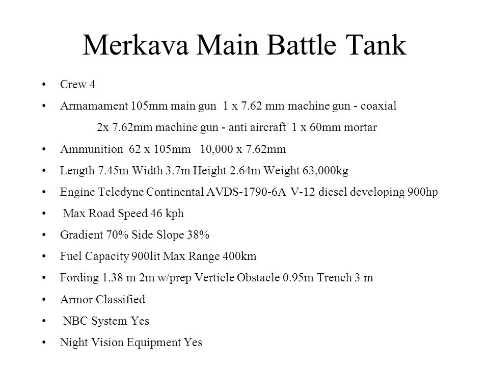 Merkava Main Battle Tank