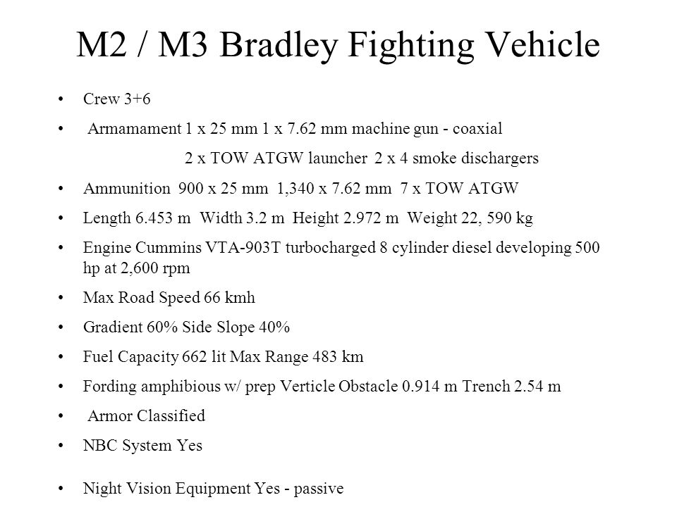 M2 / M3 Bradley Fighting Vehicle