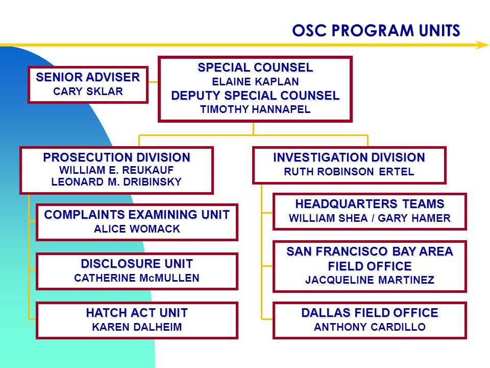 OSC PROGRAM UNITS SPECIAL COUNSEL DEPUTY SPECIAL COUNSEL