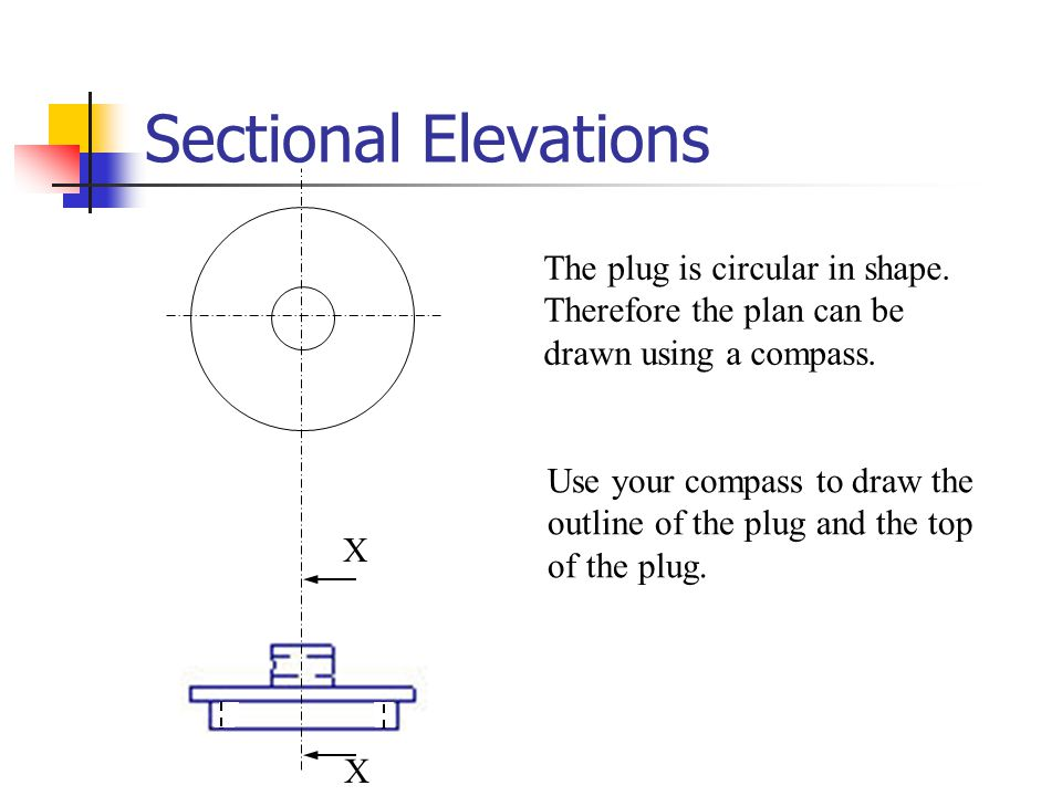 Sectional Elevations The plug is circular in shape. Therefore the plan can be drawn using a compass.