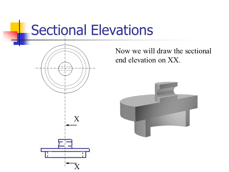 Sectional Elevations Now we will draw the sectional end elevation on XX. X X