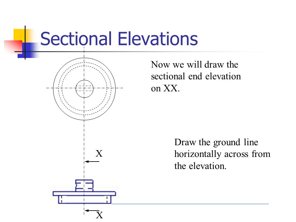 Sectional Elevations Now we will draw the sectional end elevation on XX. Draw the ground line horizontally across from the elevation.