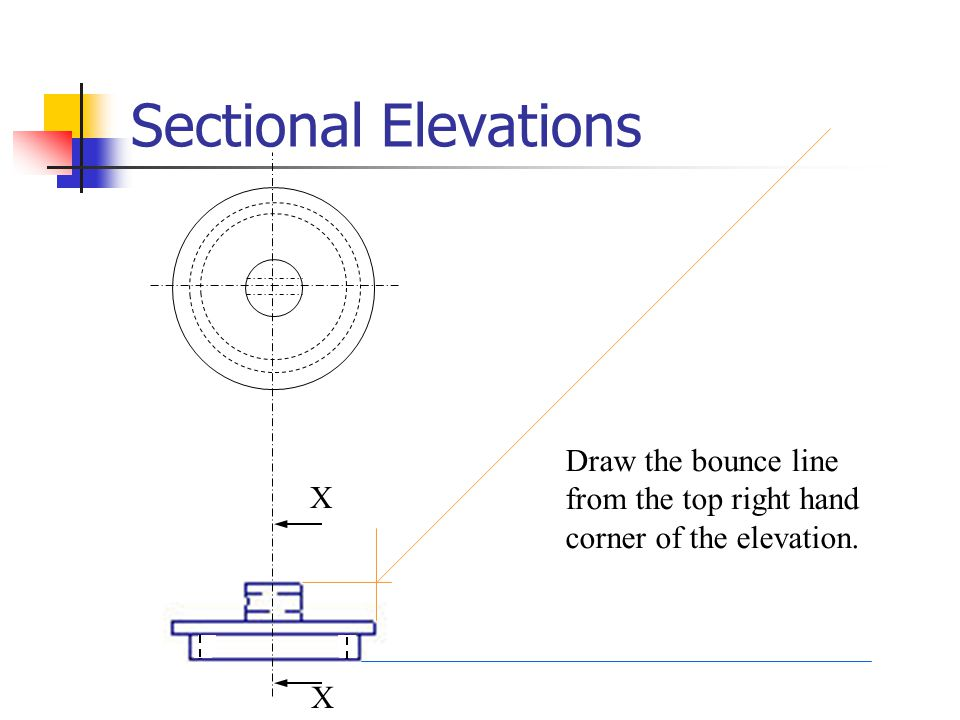 Sectional Elevations Draw the bounce line from the top right hand corner of the elevation. X X