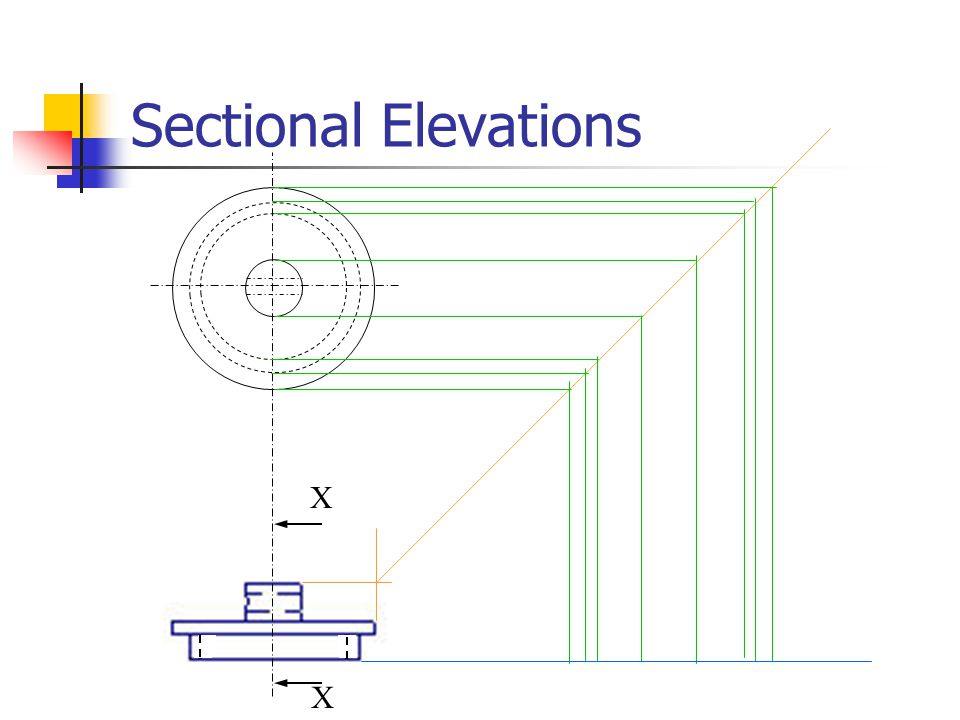 Sectional Elevations X X