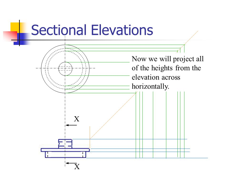 Sectional Elevations Now we will project all of the heights from the elevation across horizontally.