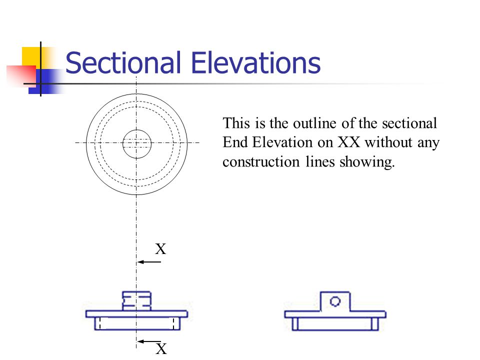 Sectional Elevations This is the outline of the sectional End Elevation on XX without any construction lines showing.