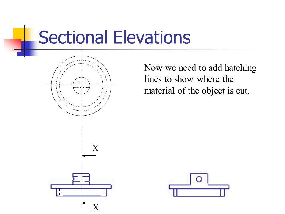Sectional Elevations Now we need to add hatching lines to show where the material of the object is cut.
