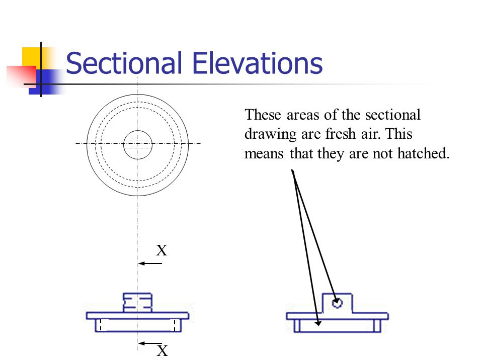 Sectional Elevations These areas of the sectional drawing are fresh air. This means that they are not hatched.