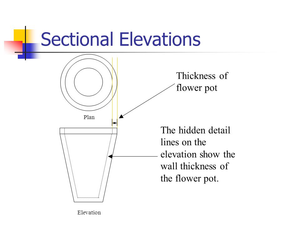 Sectional Elevations Thickness of flower pot