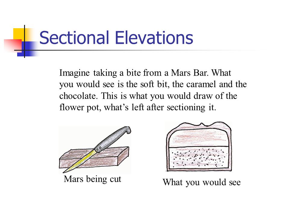 Sectional Elevations