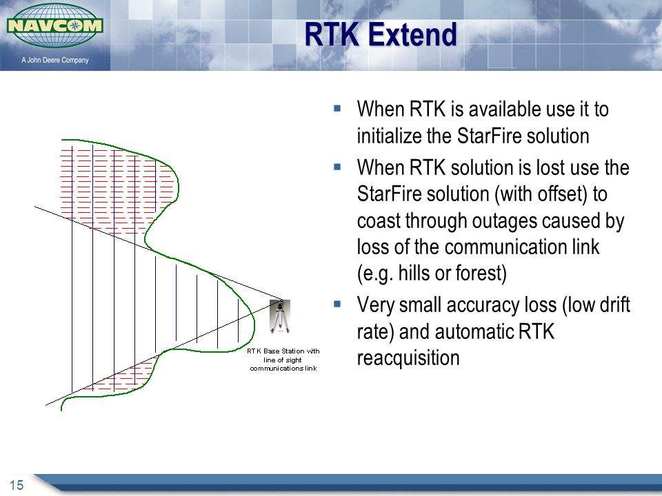 RTK Extend When RTK is available use it to initialize the StarFire solution.
